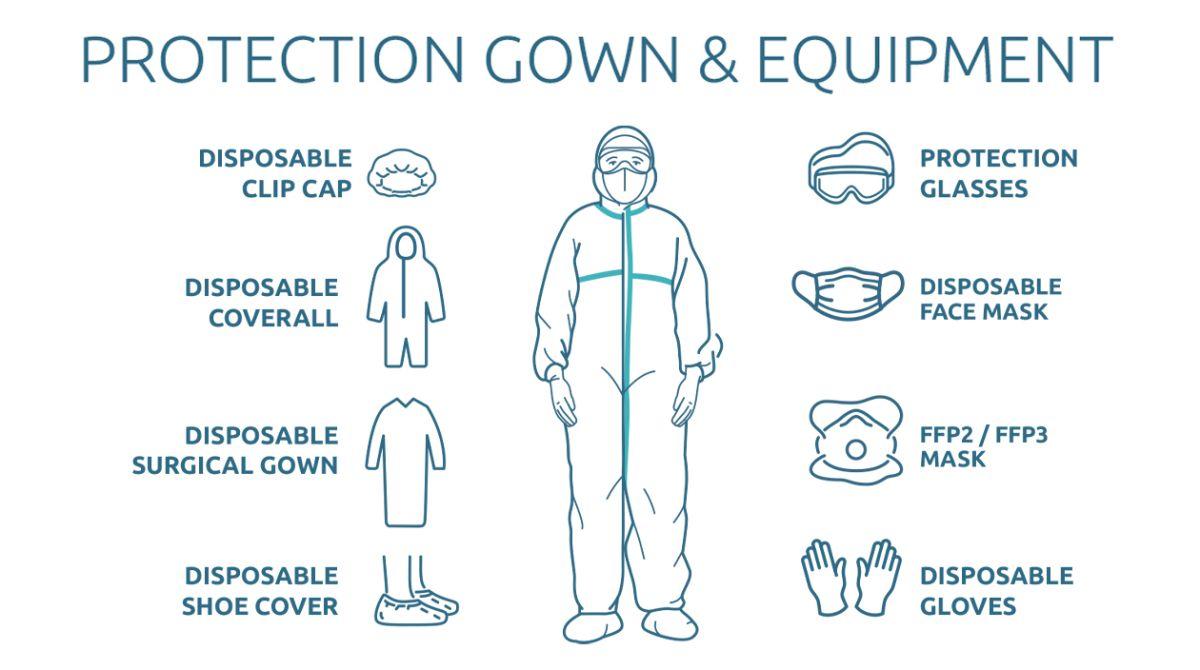 schutzbekleidung-en-wide